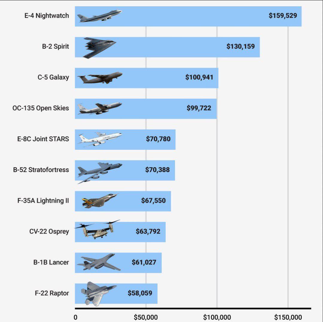 На стоимость за самолете полета час часа 24 цветного скупка металла